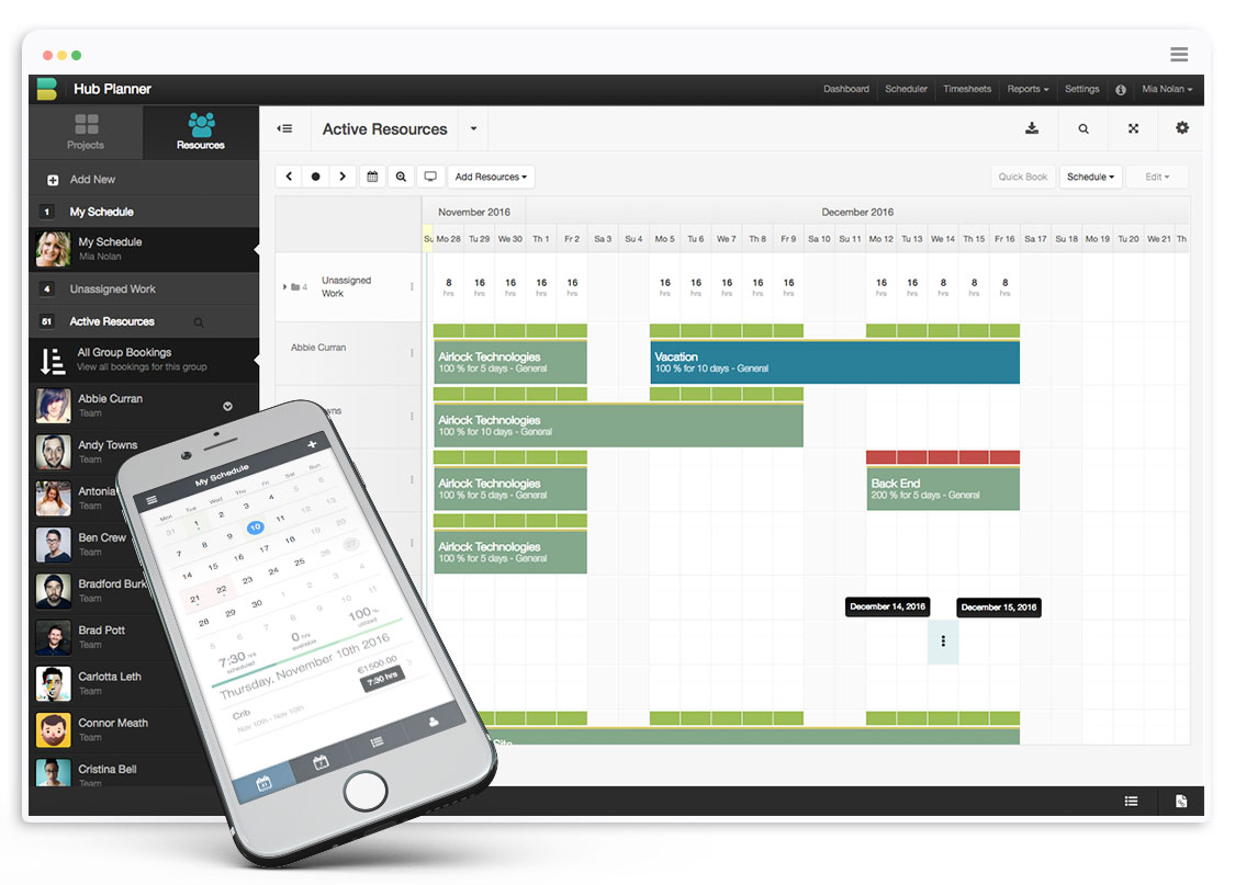 Resource Scheduling , Timesheets, Project Planning - Hub