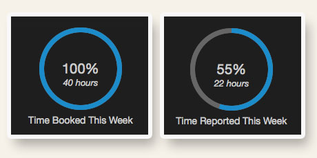 timesheet_statistics
