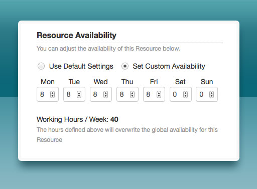 resource_availability