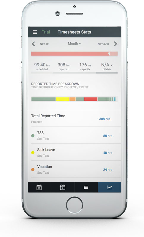 timesheets time tracking reporting hub planner