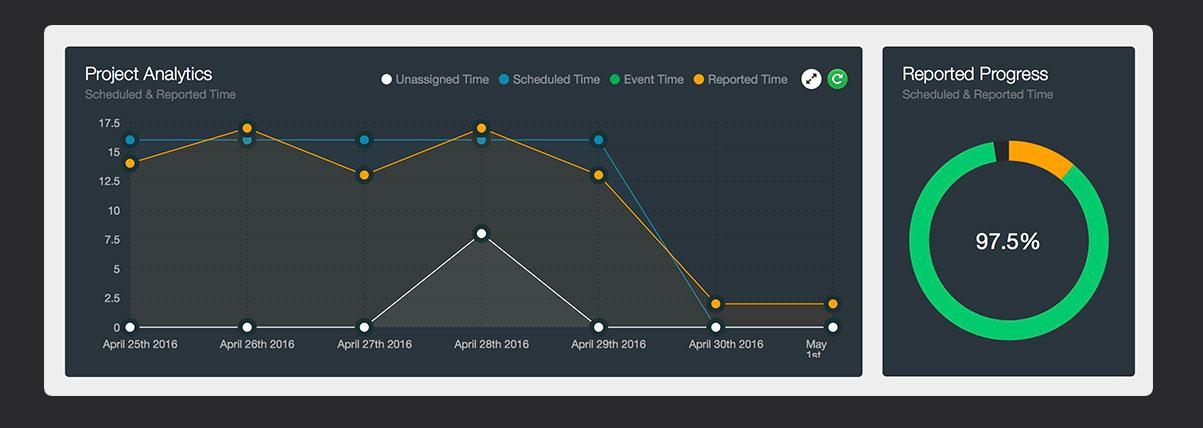 dashboard-pro-graph