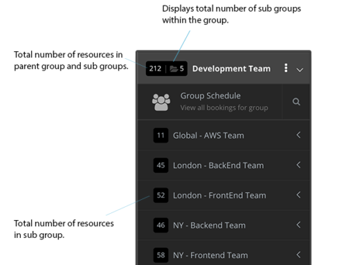 Sidebar Groups and Sub Groups for Teams makes Team Visibility Clearer in Hub Planner