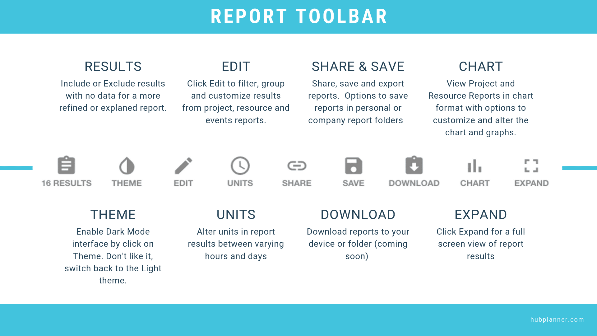 Project and Resource Reports_Hub_Planner_Report_Toolbar