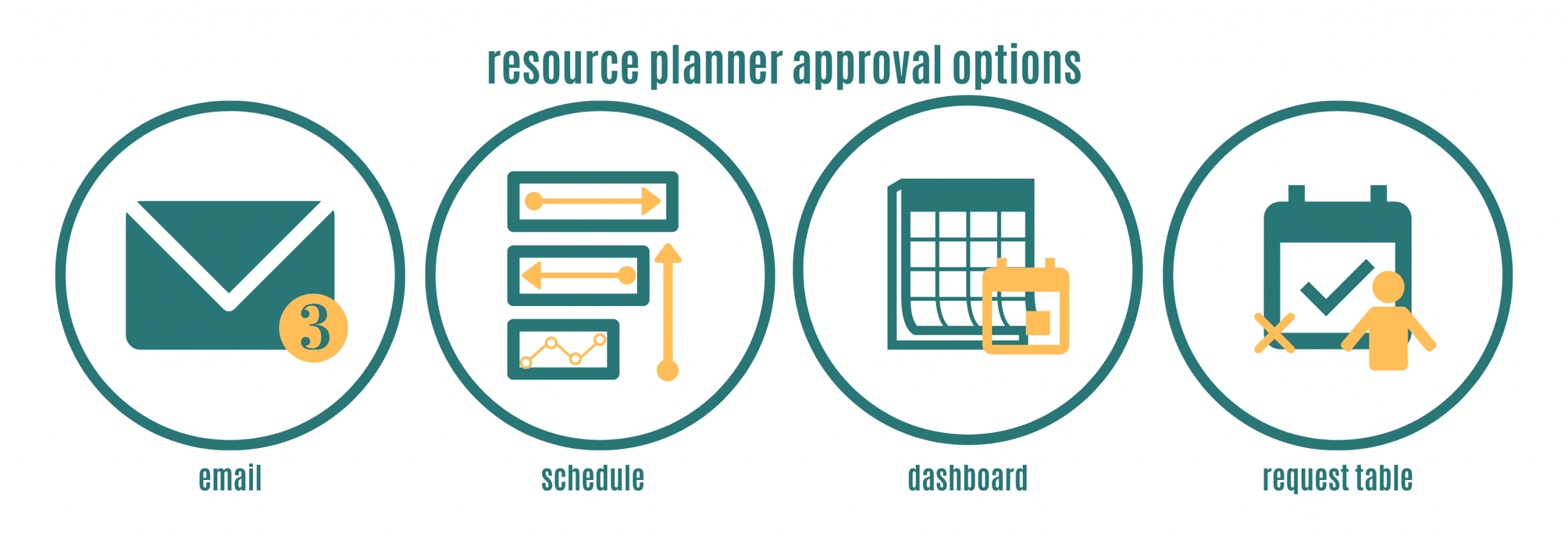Approval_Request_options