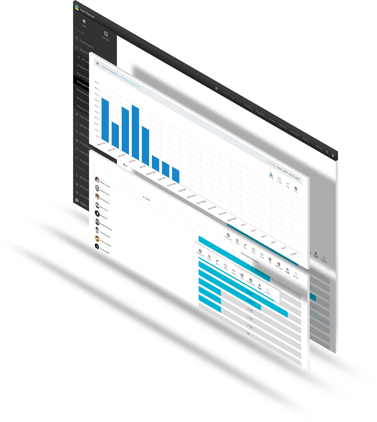 Best Resource & Project Reporting Templates