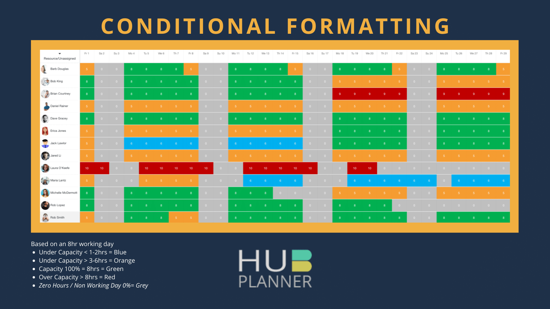 Heat Map Conditional Formatting